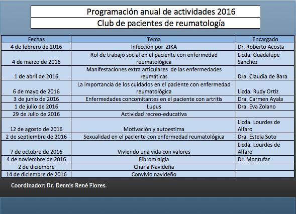 Programacion 2016